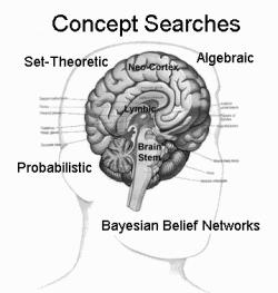 concept.searches